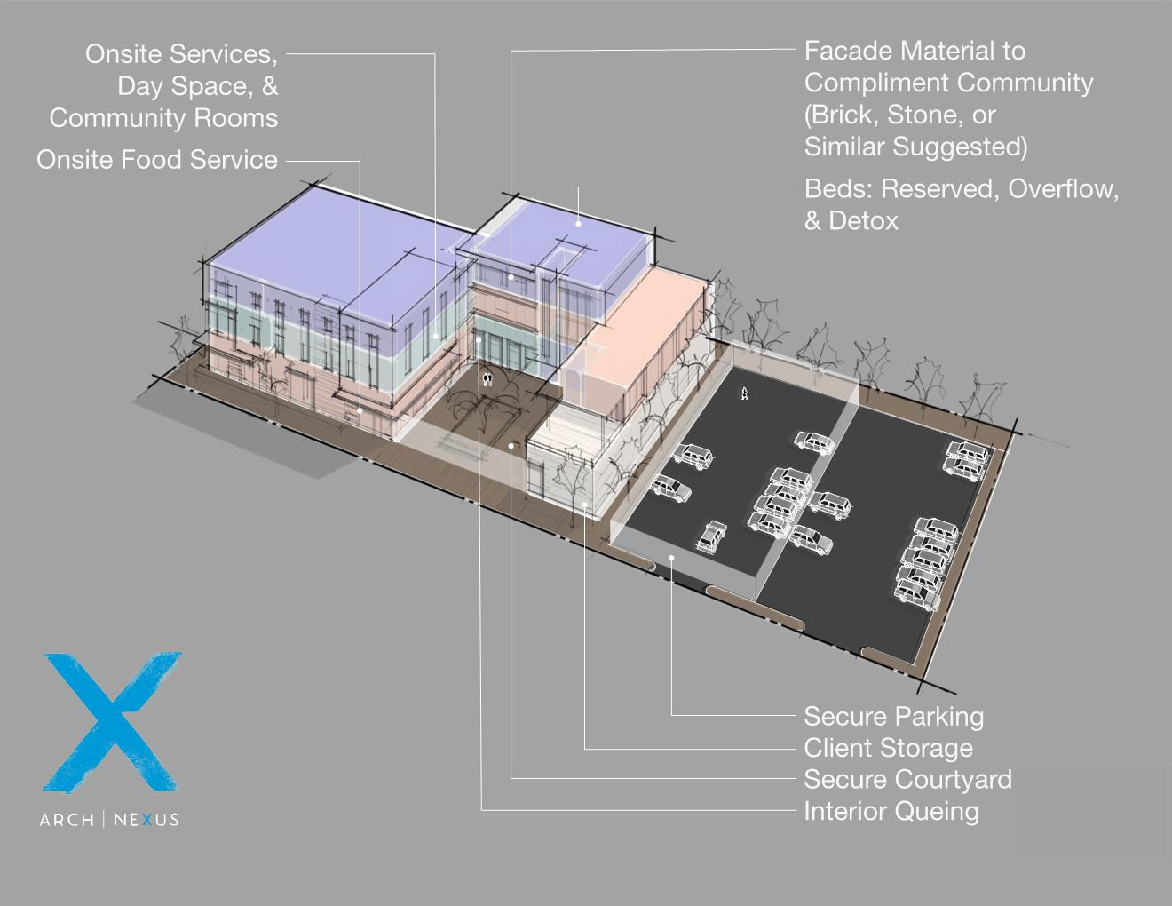 archnexus, homeless, homelessness, salt lake city, resource center, architecture, salt lake city,
