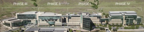 Huntsman Cancer Institute, Phases,