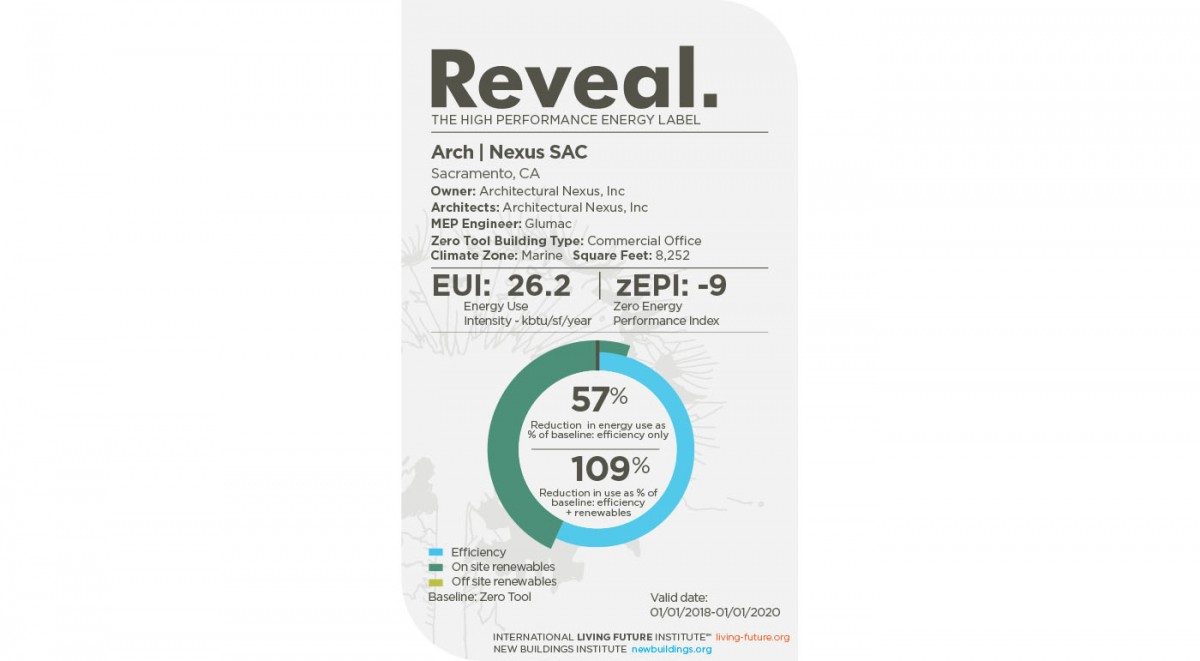 reveal, Arch | Nexus SAC, ILFI